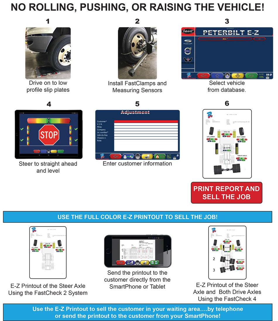 RAV Sirio FastCheck Features