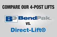 Compare Direct Lift and BendPak